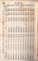 الصفحة 354