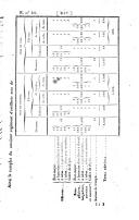 الصفحة 517
