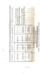 الصفحة 802
