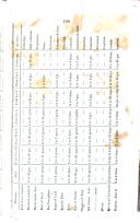 الصفحة 799