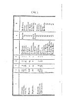 الصفحة 64